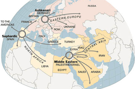 Map showing the migration of Ashkenazi, Sephardic, and Middle Eastern Jews into the nations.